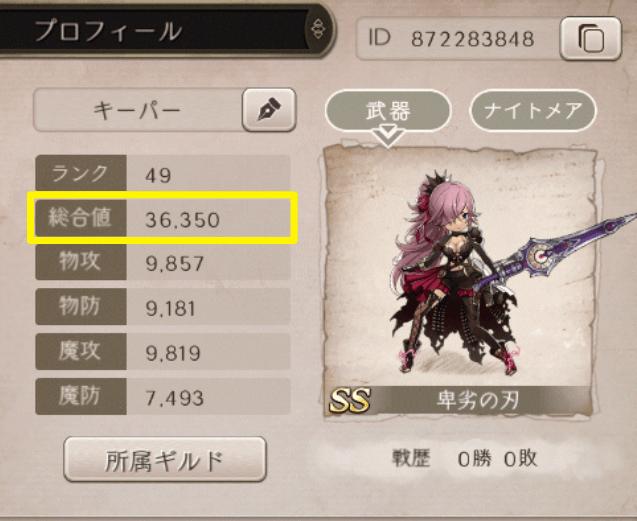 【シノアリス】総合値(強化前)